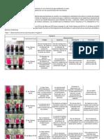 Práctica 6 Enriquecimiento y Estratificación de Comunidades Microbianas