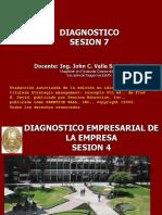 Diagnostico Mapeo de Procesos y Matriz de Perfil Competidor