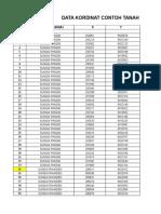 Data KORDINAT Contoh Tanah Ds Rahaden