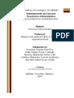 Mapas procesos.docx