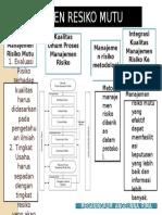MANAJEMEN RESIKO MUTU.pptx