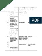 Alalisa Data pengkajian JIWA.docx