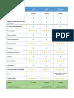 E-commerce Supplier Comparison.pdf