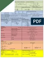 formulario calculo vectorial  (1).docx