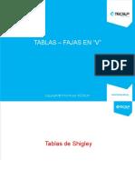 TABLAS DE FAJAS EN V (1).pptx