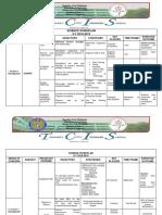 Science Workplan 2018-19.docx
