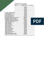Daftar Harga Alat - Alat Listrik (Autosaved)