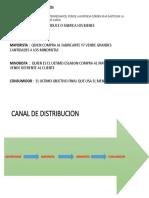 CANAL DE DISTRIBUCION.pptx