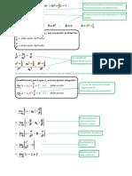Manual Punto Singular