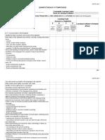 RPL 4 - Learner's Checklist of Competencies (BLP)