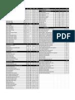13 April 2019 Hardware Pricelist