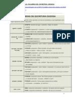 08. Teoría y práctica de Palabras de escritura dudosa.docx