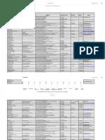 Architect List Chandigarh & Around New Up Dated 15.02.11.pdf