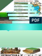 Bioquímica-contaminación-del-suelo.pptx