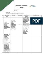 3 desarrollo de cuadro de investigacion (3).docx