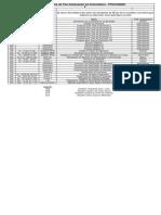 ParaSerPublicadoNoSiteOferta de Disciplinas PPGI 2019-1