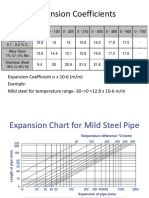 Expansion Chart Pipe