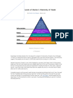 2 Maslows Hierarchy of Needs - The Five Levels of Maslow
