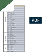 Comandos útiles para NE_40.xlsx