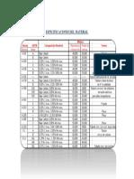 1_era_Clase_Materialles_A53.pdf