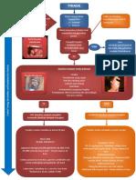 Dokumen.tips Skenario Psikiatri Osce Nasional