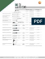 Testo Probe Overview (1).pdf
