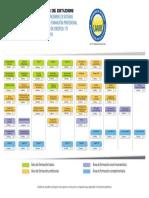 ver_malla_curricular_ingenieria_de_sistemas.pdf