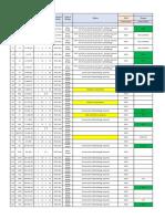 MinorBridgeStatus.pdf