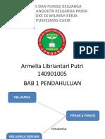 Armelia Libriantari Putri.pptx