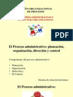 DOP 3 Principios Administrativos y Estructura Organizacional.ppt
