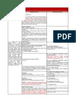 Análisis Ley 1562 de 2012, Decreto 2157 de 2017 y Resolución 1209 de 2018 (1)