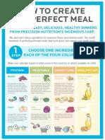 perfect-meal-printer-friendly.pdf