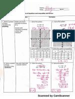 unit 2a study guide key