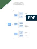47313402 Manual Funciones Coordinador de Archivo