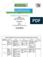 CUADRO COMPARATIVO MODELOS DE COMERCIALIZACION.docx