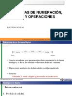 1.Sistemas de Numeración, Códigos y Operaciones