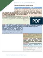 CUADRO COMPARATIVO SOBRE LAS CARACTERÍSTICAS DEL DCN 2009 Y DCN 2016.docx