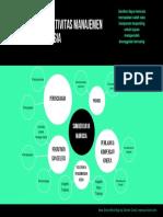 Tugas 2_Sistem Pengendalian Manajemen.20_MARTIN ADI_NIM_021174583.pdf