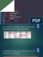 FUEGO1911.pptx