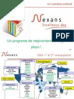 The Continuous Improvement (CI) Program