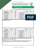 DAR05152019.pdf