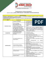 Competencias y capacidades INICIAL (1).docx