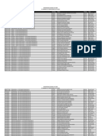 Lista Dos Classificados Para PS 2019 2 Chamada