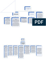 Mapa Positivismo y Postpositivismo.docx