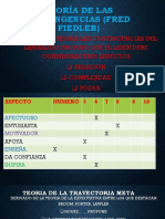Liderazgoteoría de Las Contingencias (Fred Fiedler)
