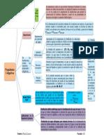 Mapa de propiedades coligativas.docx