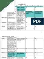 minor-jones strategies chart updated