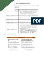 TIPOS DE PROYECTOS DE INVERSION.docx