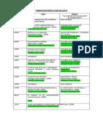 Disertaciones Icom 355-2019