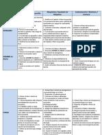 CEDULA DE EMERGENCIA.docx